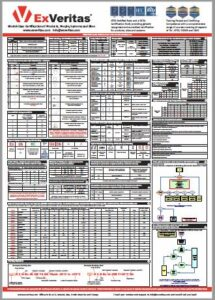 ATEX wallchart